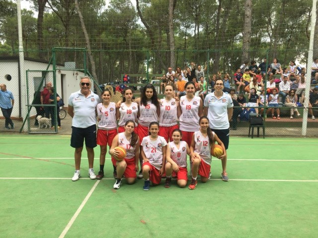 basket ruggi Salerno under 13