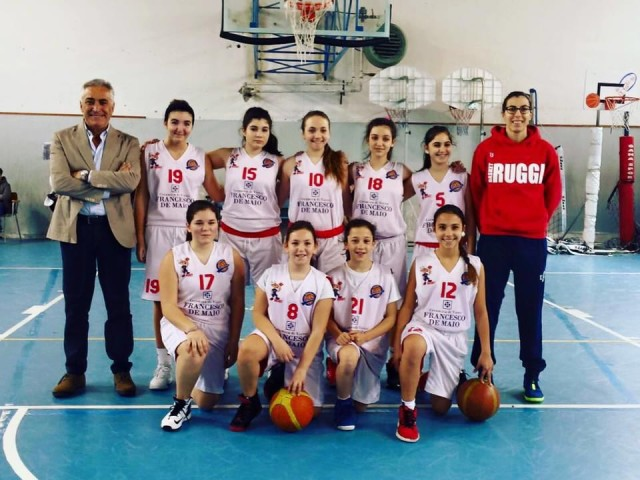 RUGGI BASKET UNDER 13